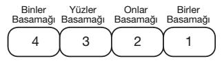 7-sinif-faktoriyel-1
