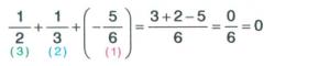 7-sinif-rasyonel-toplama-11