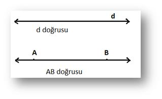 3-sinif-dogru-parca-isin-2