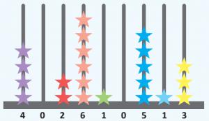 5-sinif-dogal-degerlendirme-2