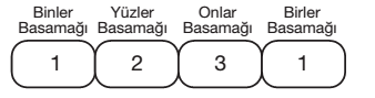 7-sinif-faktoriyel-2
